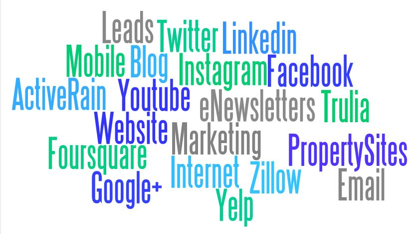 Internet Marketing Platforms for Real Estate - REal Marketing IDEA